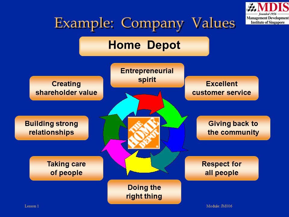 Example: Company Values