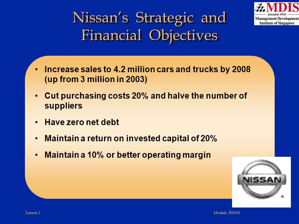 Nissan's Strategic and Financial Objectives
