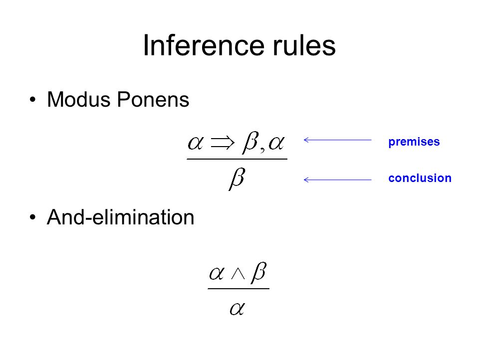 Inference rules Modus Ponens And-elimination premises conclusion