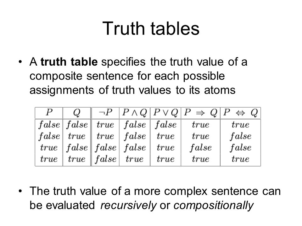 Truth tables A truth table specifies the truth value of a composite sentence for each possible assignments of truth values to its atoms.