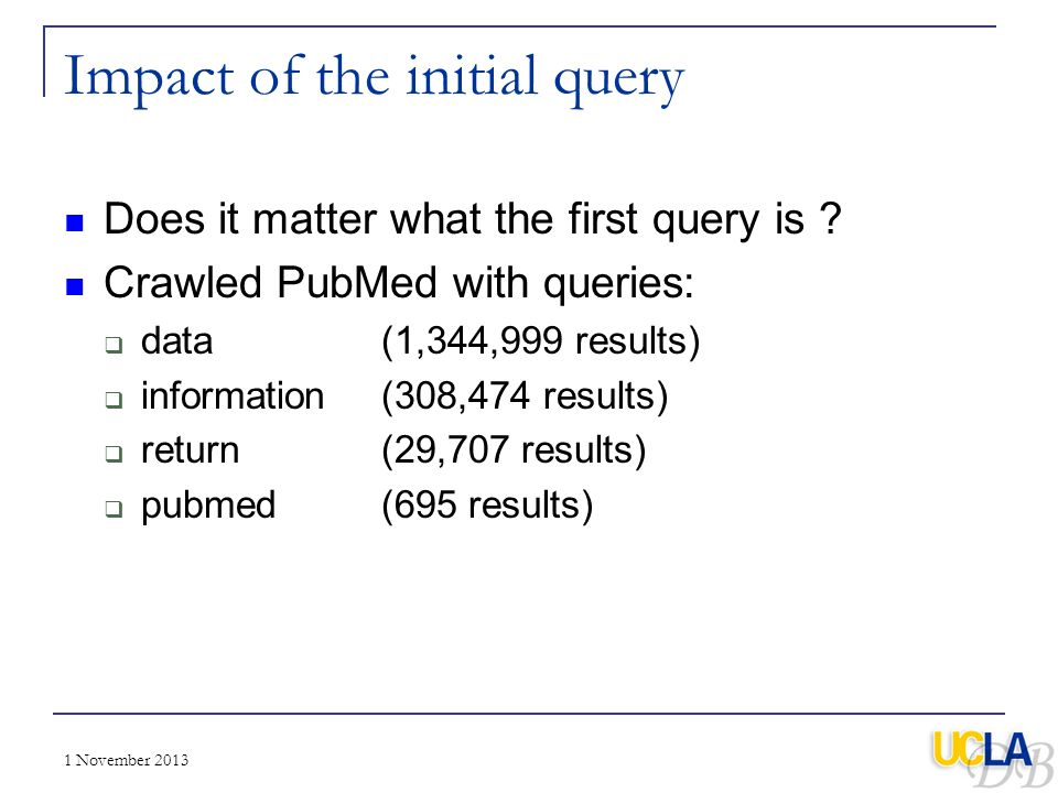 Impact of the initial query