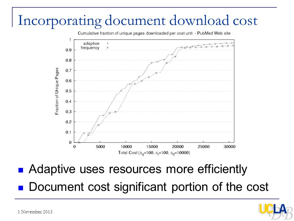 Incorporating document download cost