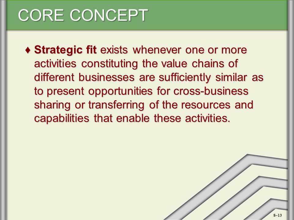 Strategic fit exists whenever one or more activities constituting the value chains of different businesses are sufficiently similar as to present opportunities for cross-business sharing or transferring of the resources and capabilities that enable these activities.