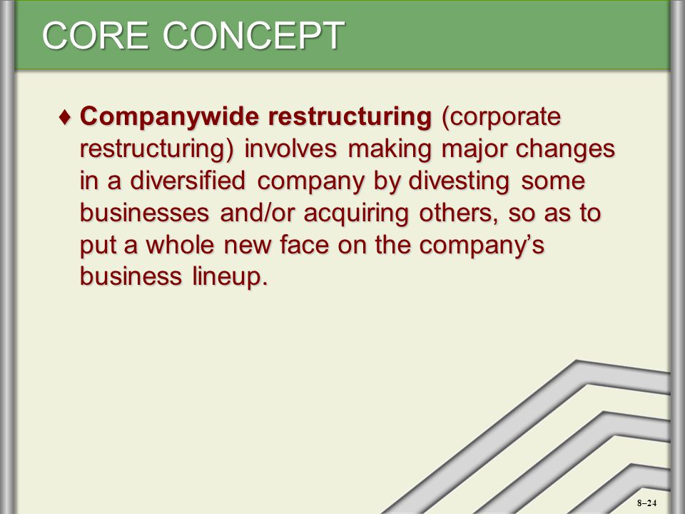 Companywide restructuring (corporate restructuring) involves making major changes in a diversified company by divesting some businesses and/or acquiring others, so as to put a whole new face on the company's business lineup.