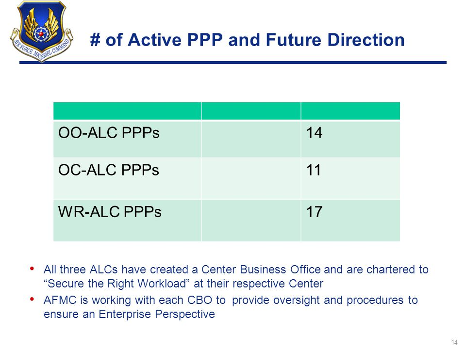 # of Active PPP and Future Direction