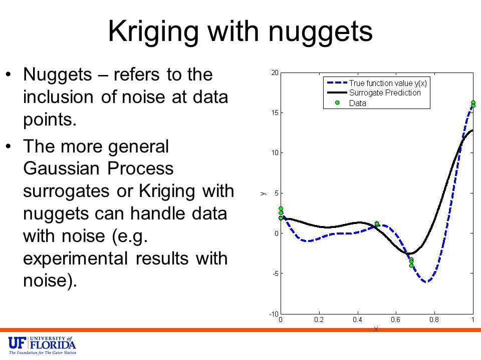 Kriging with nuggets Nuggets – refers to the inclusion of noise at data points.