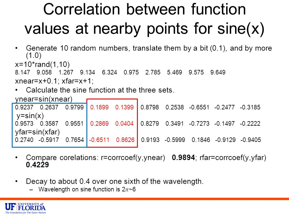 Correlation between function values at nearby points for sine(x)