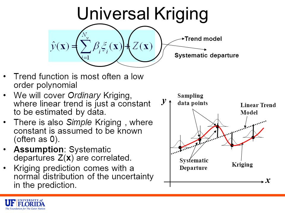 Universal Kriging Trend model. Systematic departure. Trend function is most often a low order polynomial.