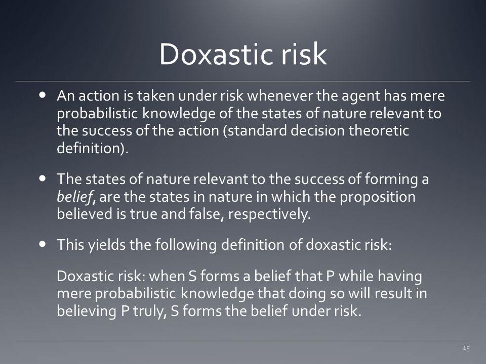 Doxastic risk