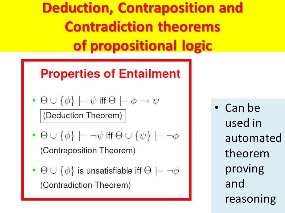 Deduction, Contraposition and Contradiction theorems of propositional logic