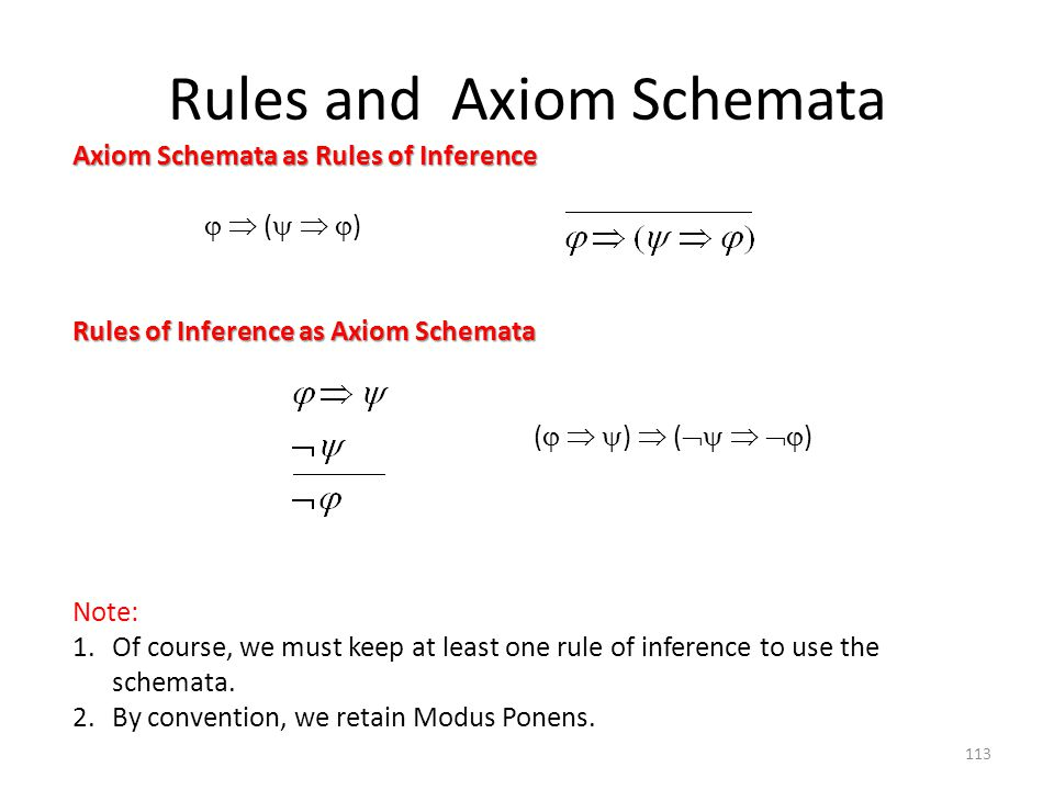 Rules and Axiom Schemata