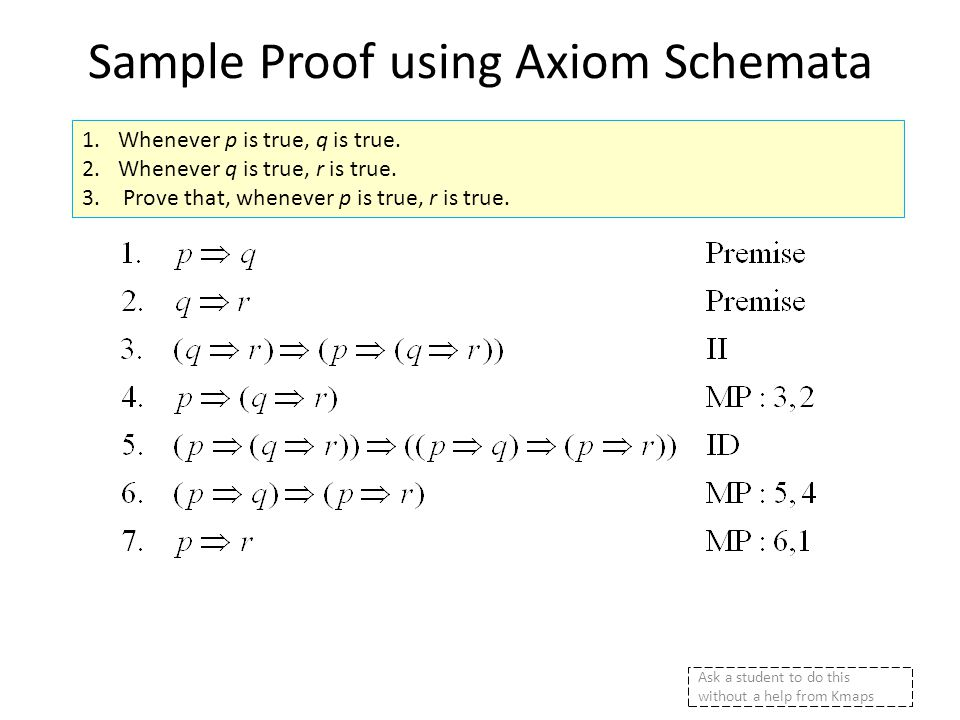 Sample Proof using Axiom Schemata