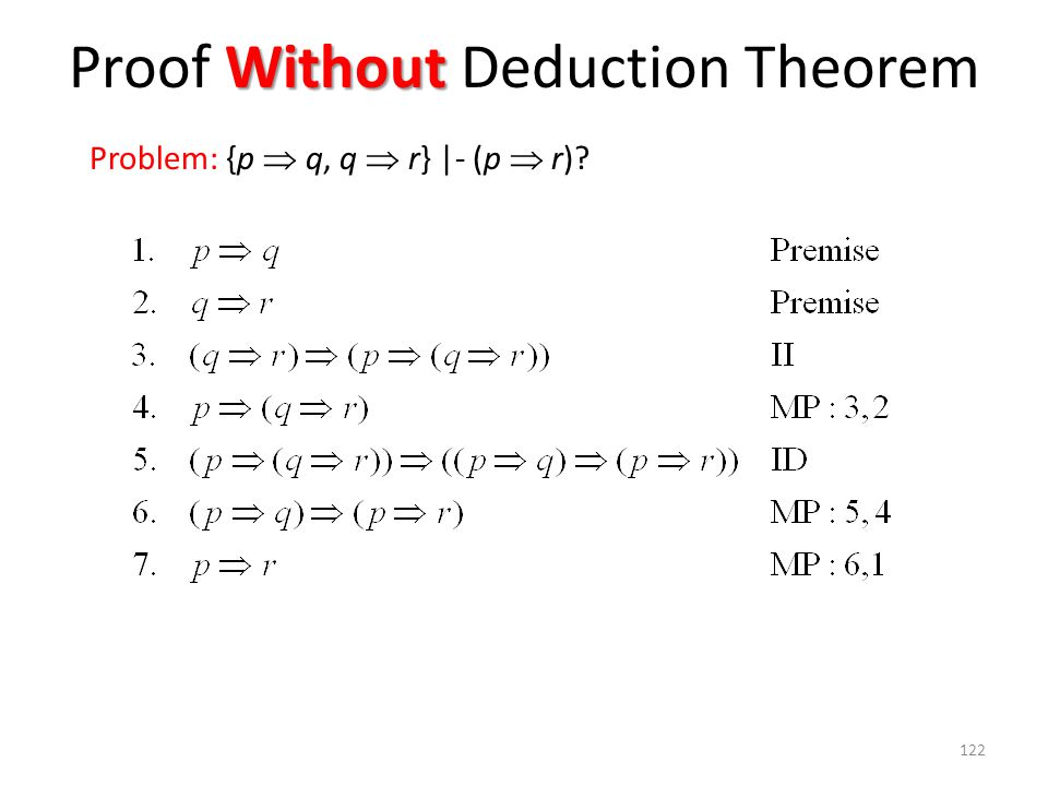 Proof Without Deduction Theorem