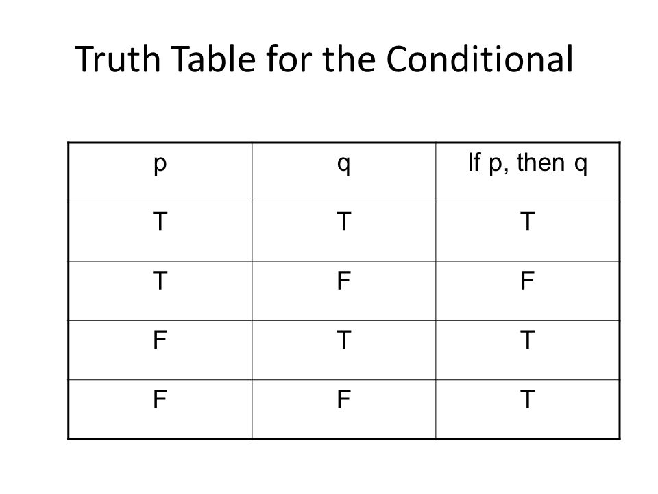 Truth Table for the Conditional