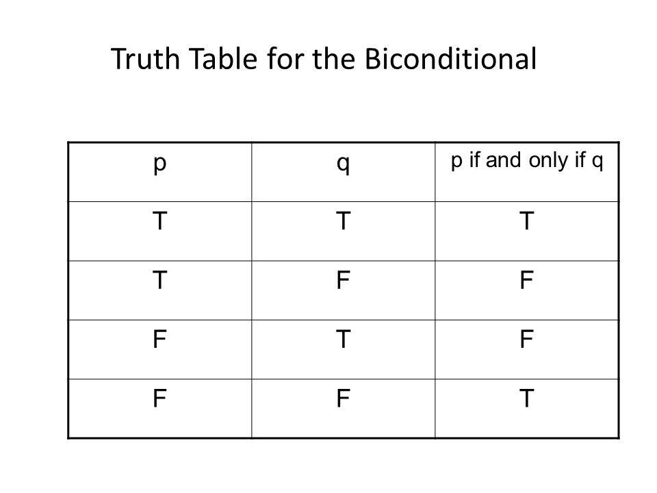 Truth Table for the Biconditional
