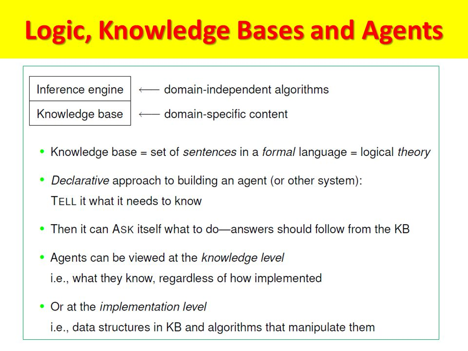 Logic, Knowledge Bases and Agents