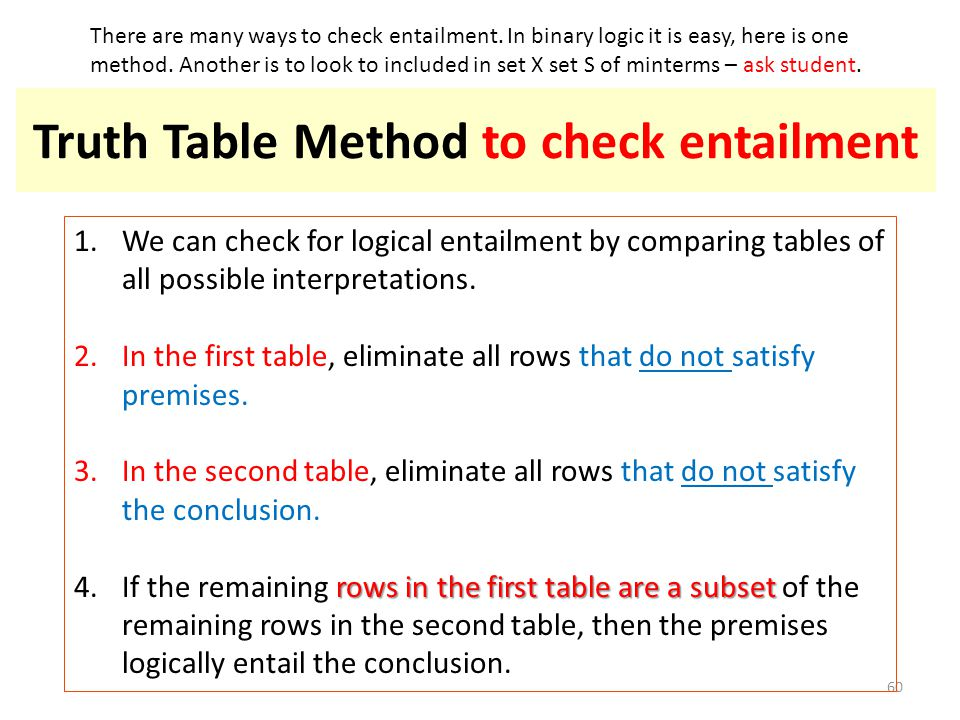 Truth Table Method to check entailment