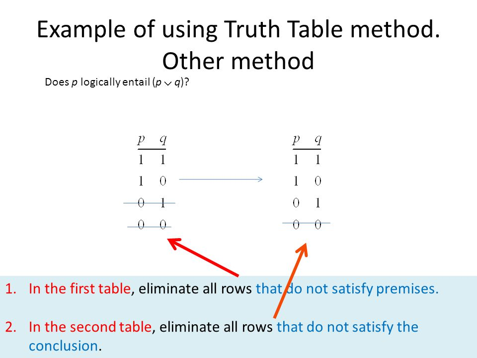 Example of using Truth Table method. Other method