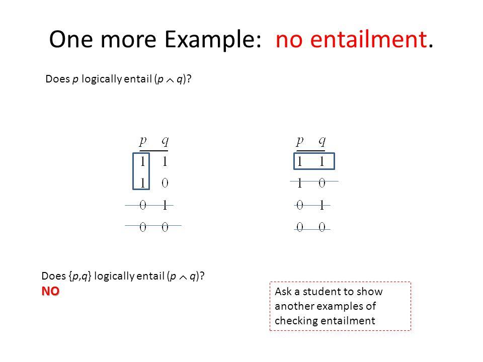 One more Example: no entailment.