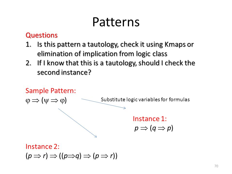 Patterns Questions. Is this pattern a tautology, check it using Kmaps or elimination of implication from logic class.
