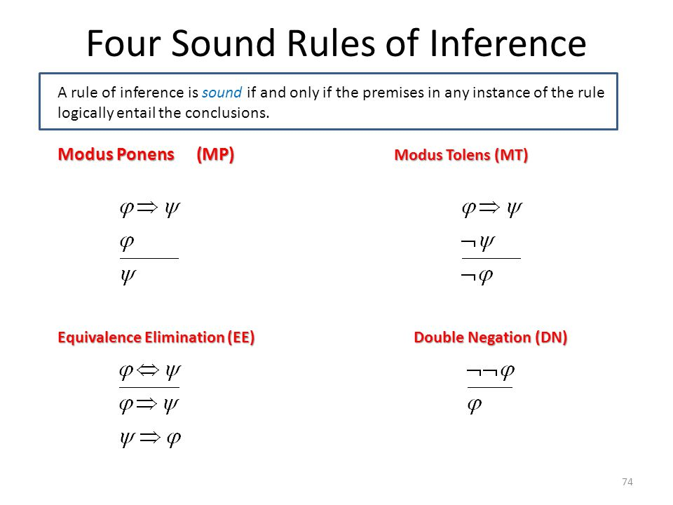 Four Sound Rules of Inference