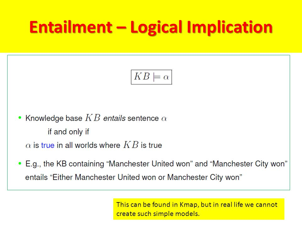 Entailment – Logical Implication