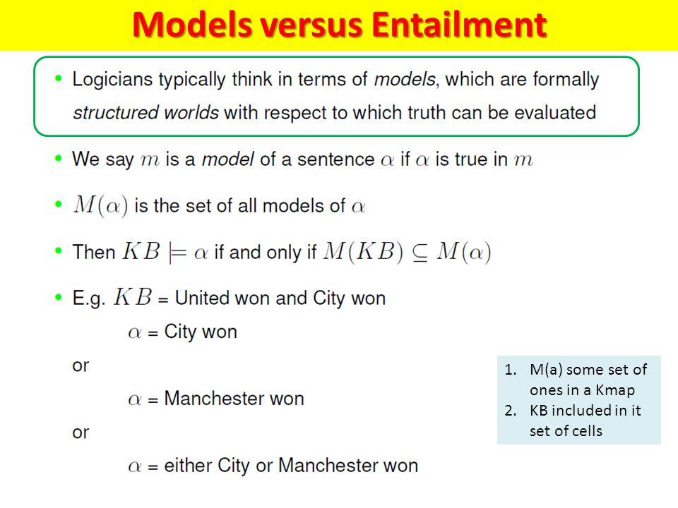 Models versus Entailment