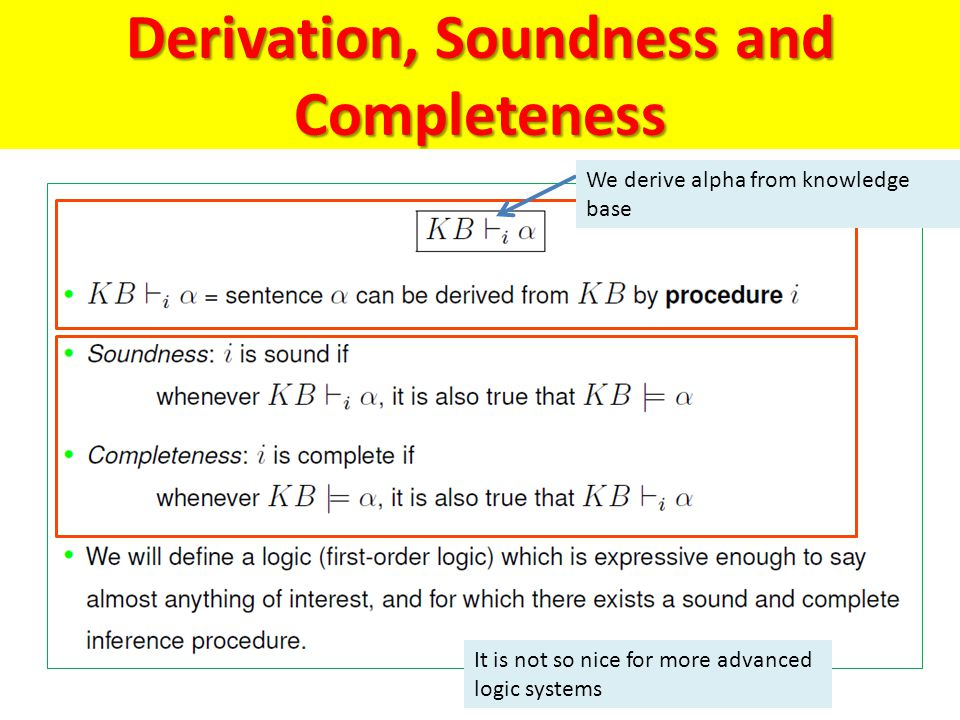 Derivation, Soundness and Completeness