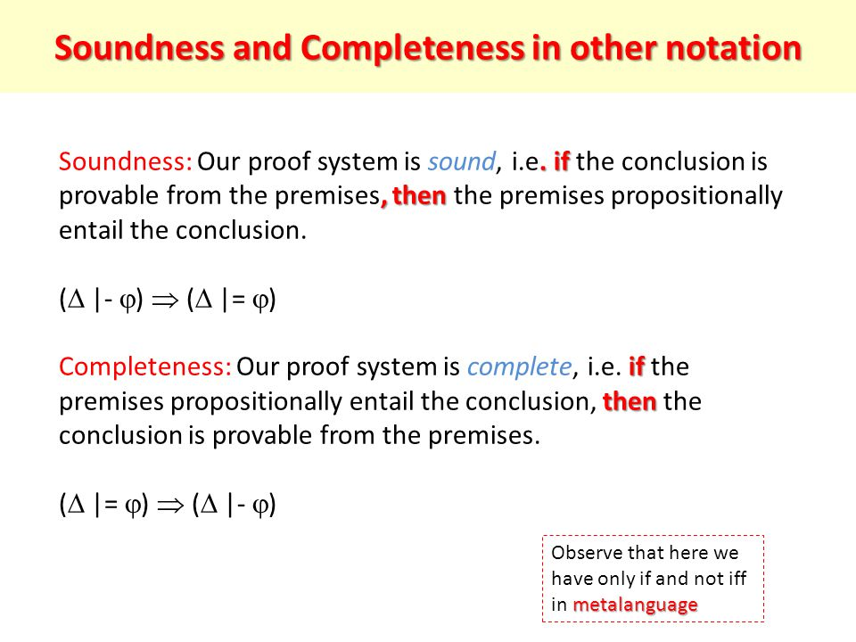 Soundness and Completeness in other notation