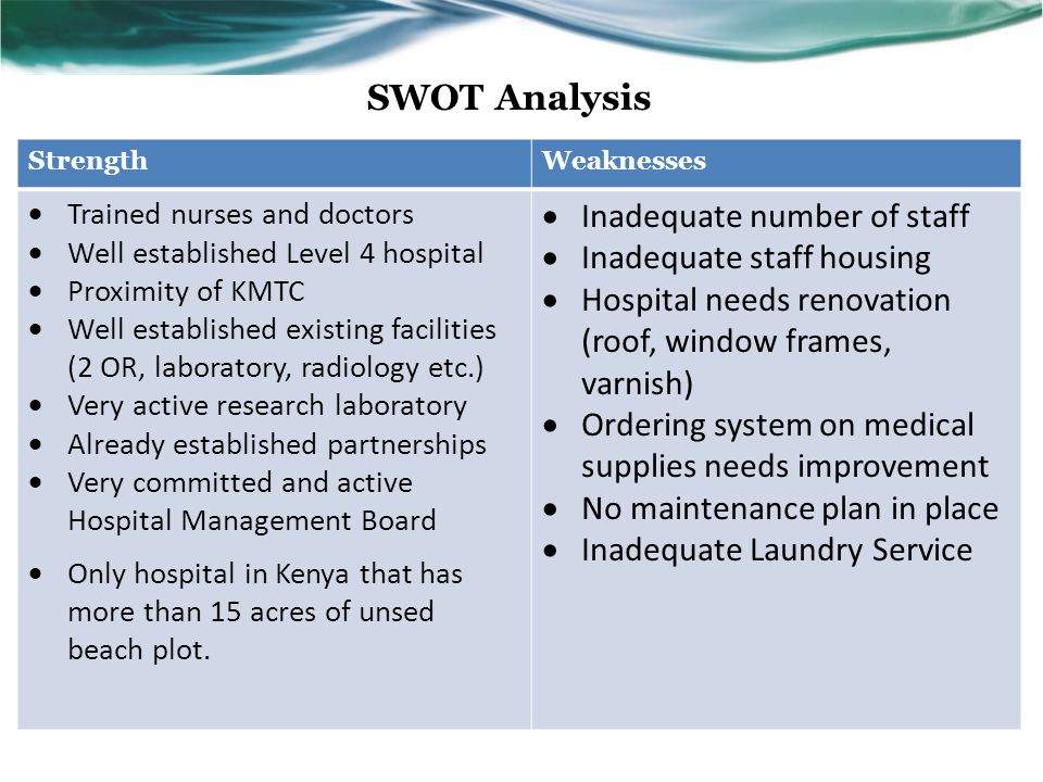 SWOT Analysis Inadequate number of staff Inadequate staff housing