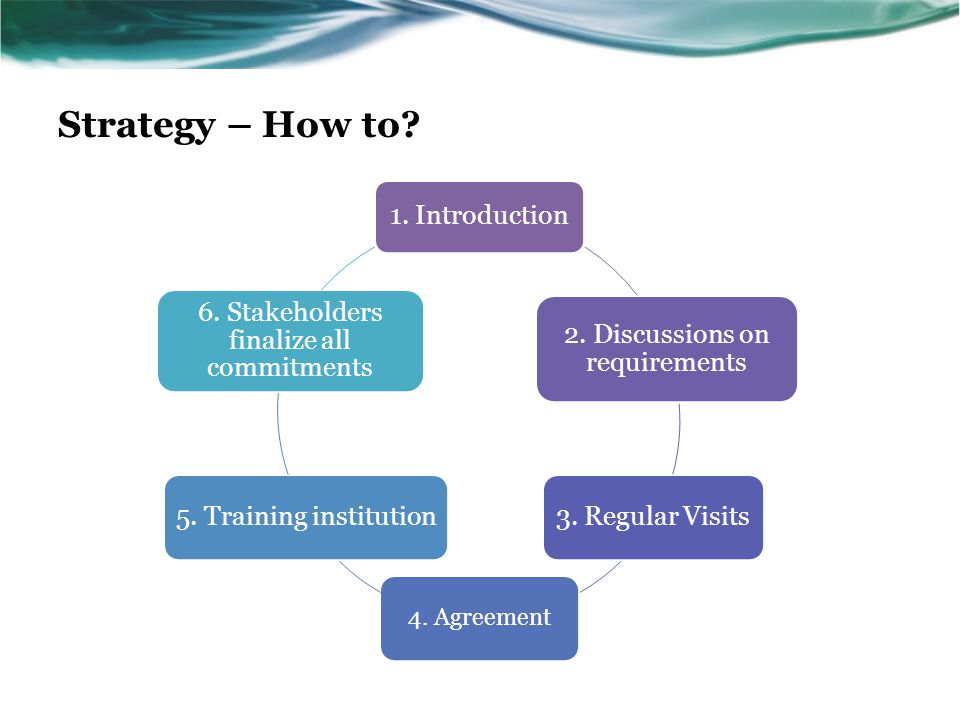Strategy – How to 1. Introduction 2. Discussions on requirements