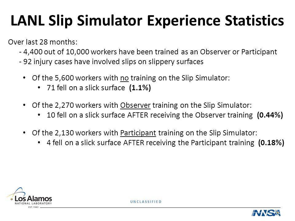 LANL Slip Simulator Experience Statistics