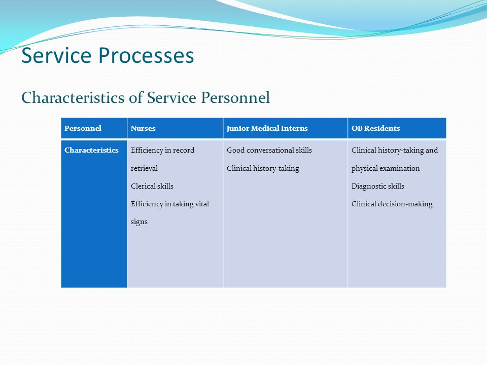 Service Processes Characteristics of Service Personnel Personnel