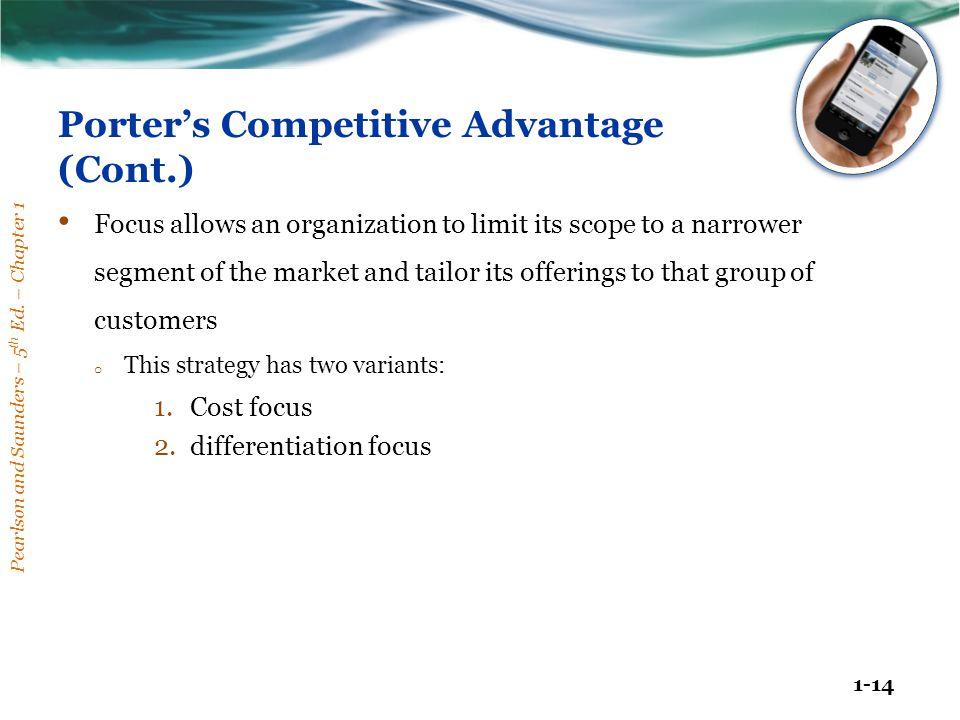 Porter's Competitive Advantage (Cont.)