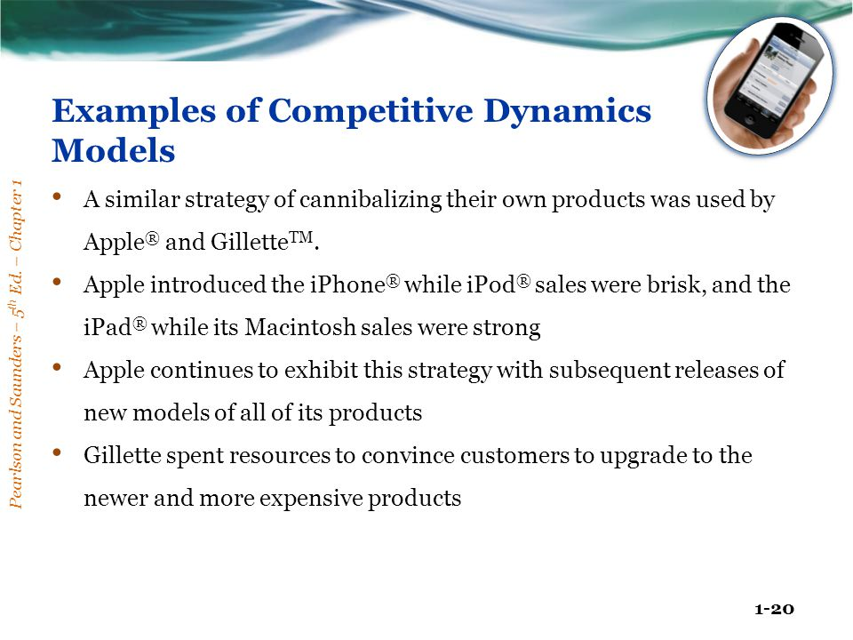 Examples of Competitive Dynamics Models
