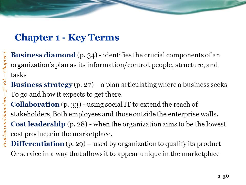 Chapter 1 - Key Terms