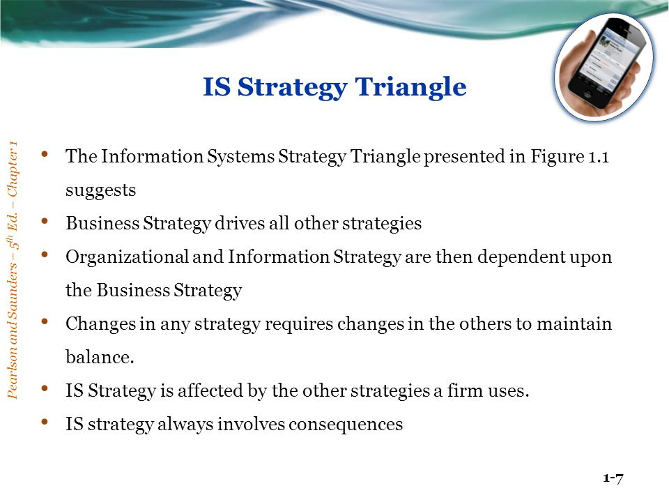 IS Strategy Triangle The Information Systems Strategy Triangle presented in Figure 1.1 suggests. Business Strategy drives all other strategies.