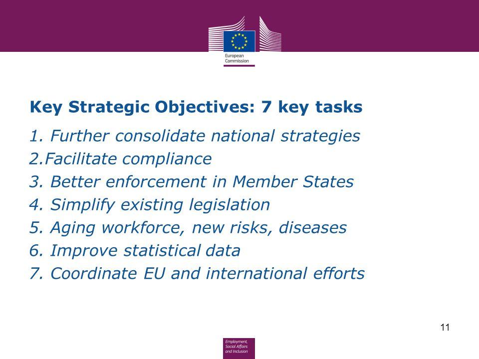 Key Strategic Objectives: 7 key tasks