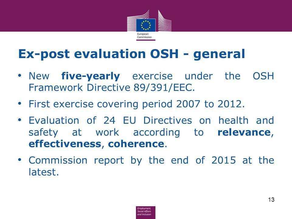 Ex-post evaluation OSH - general