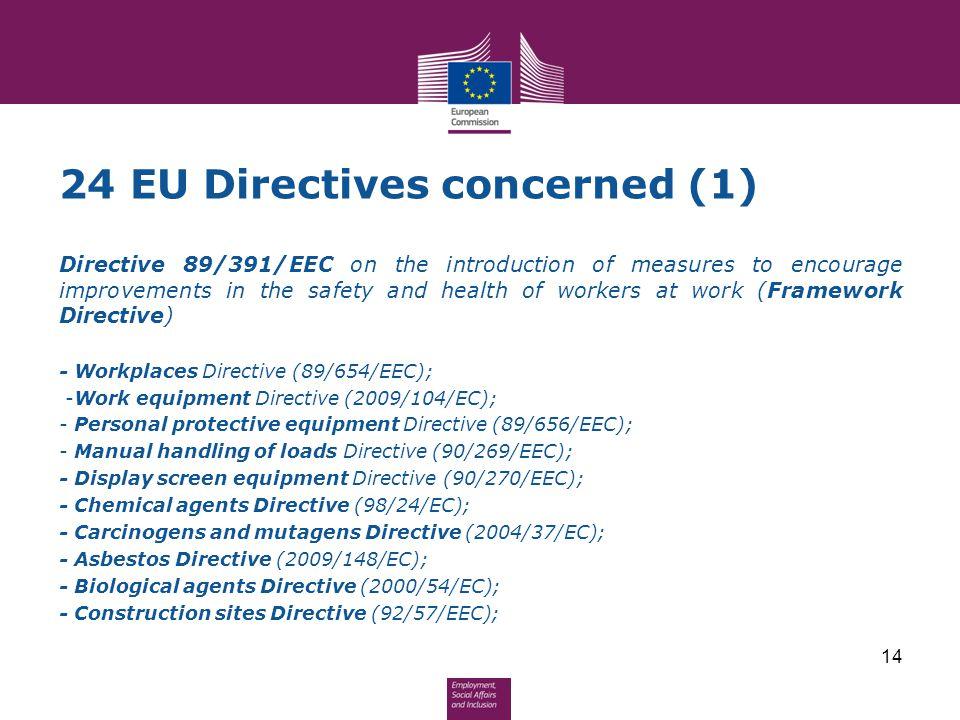 24 EU Directives concerned (1)