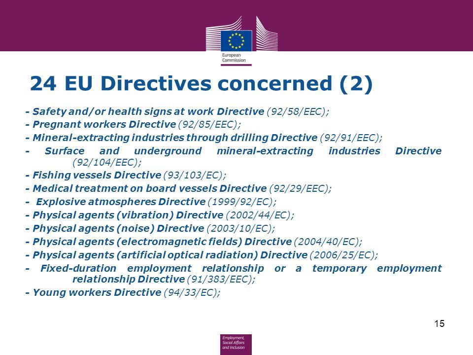 24 EU Directives concerned (2)