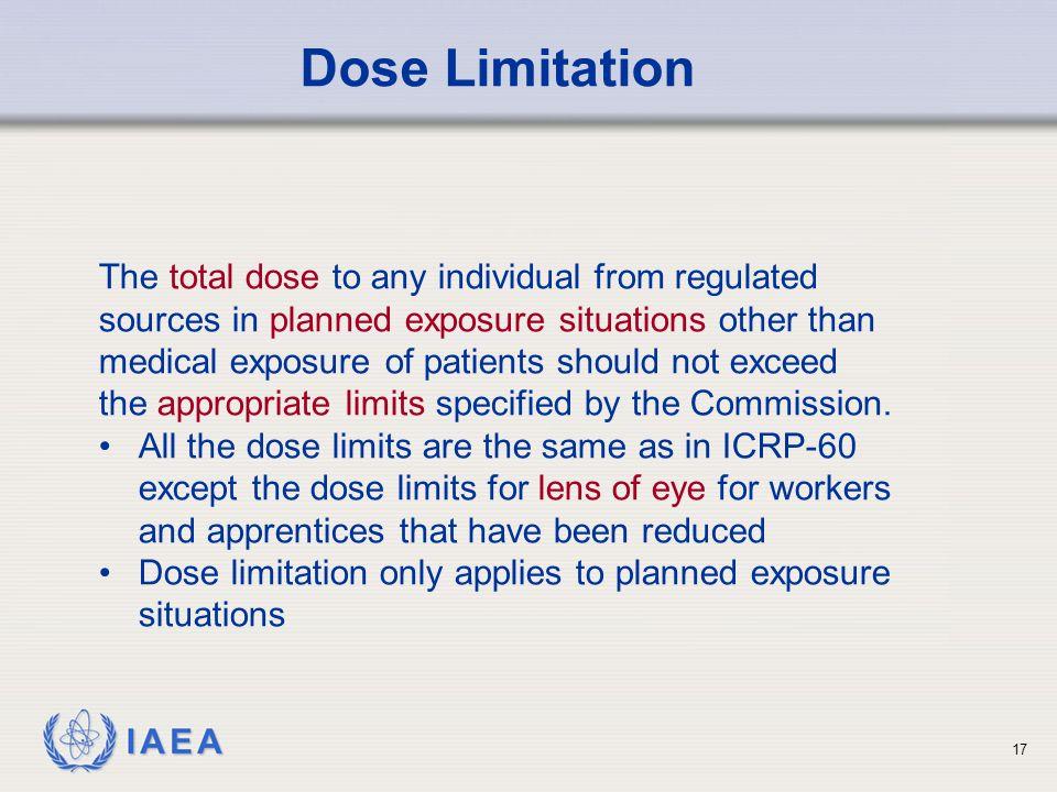 Dose Limitation