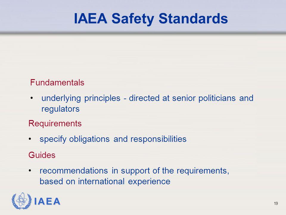 IAEA Safety Standards Fundamentals