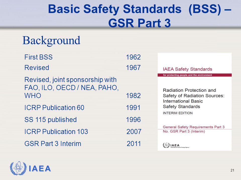 Basic Safety Standards (BSS) – GSR Part 3