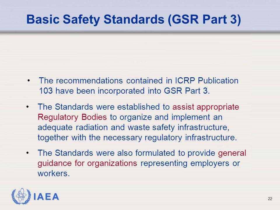Basic Safety Standards (GSR Part 3)