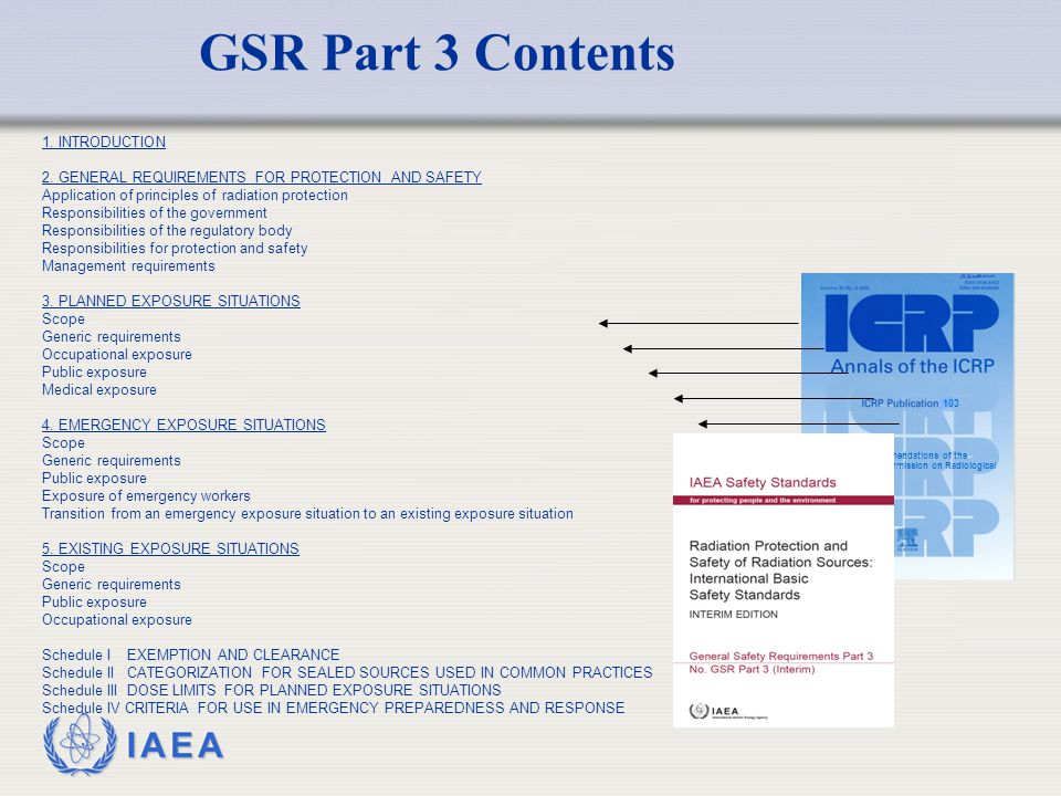 GSR Part 3 Contents MODIFIED 1. INTRODUCTION
