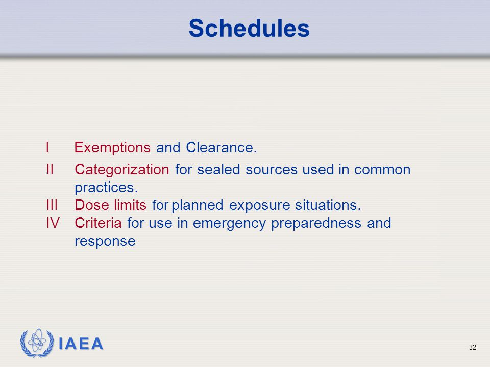 Schedules I Exemptions and Clearance. .