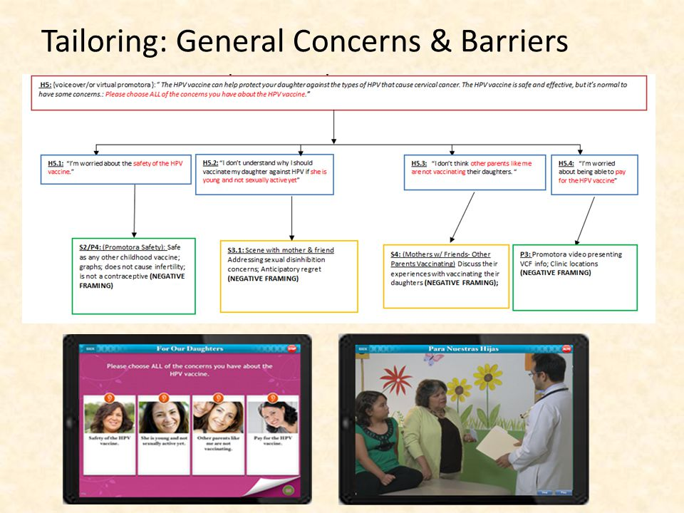 Tailoring: General Concerns & Barriers