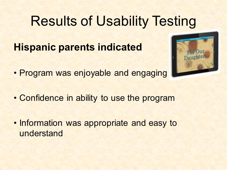 Results of Usability Testing