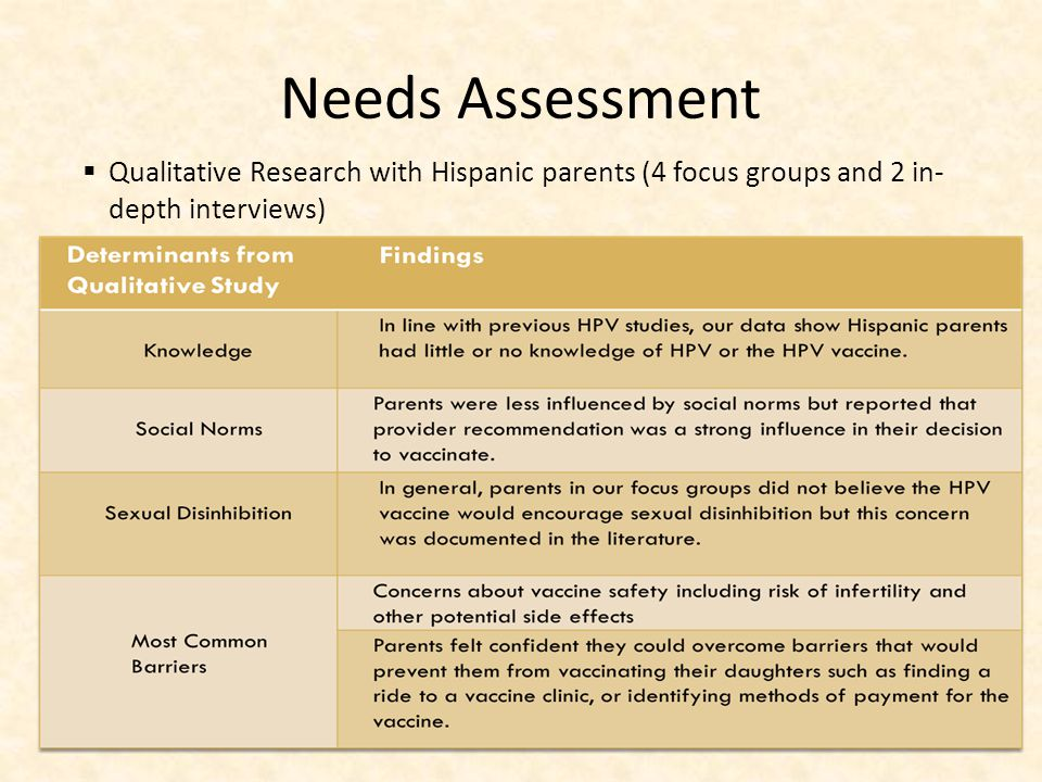 Needs Assessment Qualitative Research with Hispanic parents (4 focus groups and 2 in-depth interviews)
